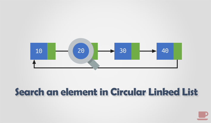 Search an element in Circular Linked List