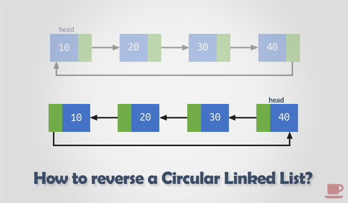 How to reverse a circular linked list